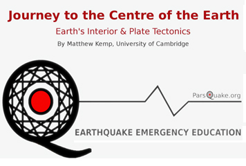 Earth's Interior and Plate Tectonics